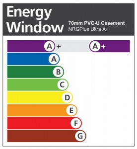 Energy Window Rating