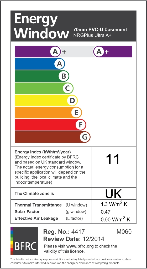 Double or triple glazing heathfield windows for Window energy ratings